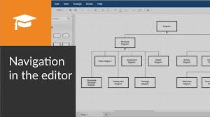 Draw Io Org Chart Template How To Use The Draw Io Diagram Editor To Quickly Create Diagrams