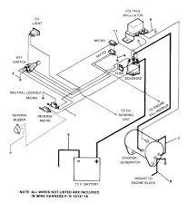ezgo solenoid wiring diagram 12 volt manual e book part 17563 ezgo golf cart carburetor fits e z go 2starterezgo golf cart solenoid wiring diagram