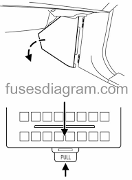 fuses and relays box diagram ford expedition 2 2000 Ford Ranger Fuse Box Diagram at 2012 Ford Expedition Fuse Box Diagram
