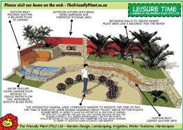 Small Picture Garden Design Garden Design with free garden design software The