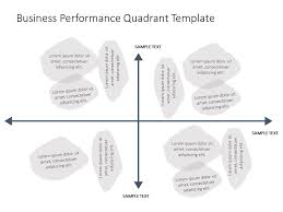 Use Business Performance Quadrant Powerpoint Template To