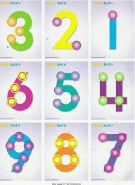 Kindergarten Touch Math Google Search   Math Touch Point ...