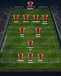 sivasspor maç kadrosu gs Sporx İlk11