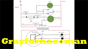 air conditioning schematic wiring diagram operations schematic diagram 9 air conditioning car air conditioning schematic air conditioning schematic