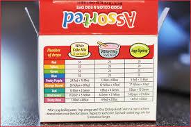 Food Coloring Chart 117156 Food Coloring Mix Chart Using Basic