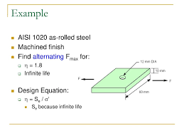 Infinite Life Design Mech 401 Mechanical Design Applications Dr M Omalley