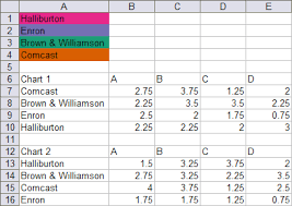 Vba Color Chart Vba Conditional Formatting Of Charts By Series Name
