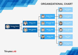 Design Organizational Chart Template Excel Download