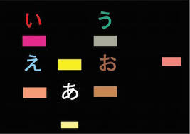 Japanese Color Chart Sound Color Charts