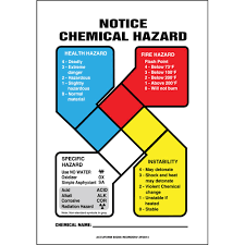 Chemical Hazard Chart Nfpa Notice Chemical Hazard Safety Sign