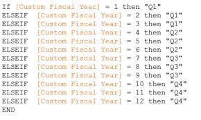 Calendar Year Quarters Creating Custom Fiscal Year Calendars In Tableau Interworks