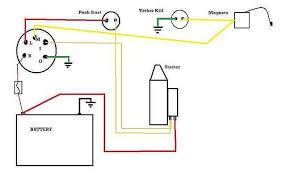 lawn mower key switch wiring diagram facbooik com Lawn Mower Switch Wiring Diagram wiring diagram lawn mower ignition switch wiring diagram lawn mower key switch wiring diagram