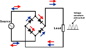 full wave rectifier circuit working and theory working of full wave rectifier