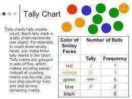 Online Tally Chart Counter Math Graphs Ppt Video Online Download