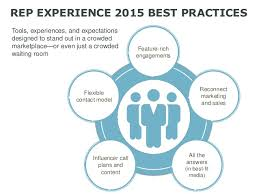What Is A Pharmaceutical Sales Rep 2015 Pharmaceutical Sales Rep Experience