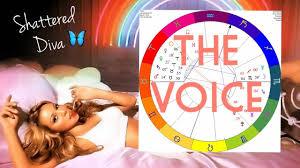 Mariah Carey Birth Chart Interpretation