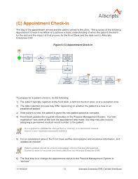 Allscripts Certified Workflows