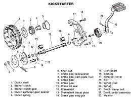 harley diagrams and manuals