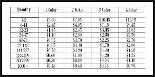 Custom Screen Printing 800 465 9008