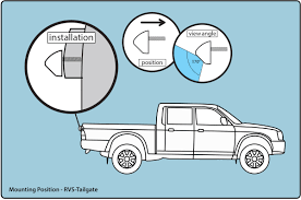 RVS-Tailgate | Backup Camera for Pickup Trucks | Rear View Safety
