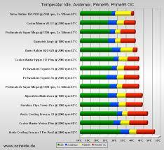 Intel Cpu Comparison Chart Cascade Lake Overview