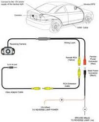 wiring diagram for reverse camera wiring image caravan wiring diagram for reversing camera images on wiring diagram for reverse camera