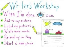 Writer S Workshop Anchor Charts Writers Workshop Rules Anchor Charts