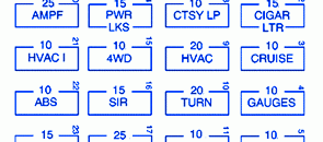 index of wp content uploads 2016 05 chevrolet blazer 1997 instrument panel fuse box diagram 295x130 gif