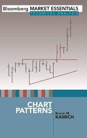Chart Analysis Patterns Chart Patterns Bloomberg Market Essentials Technical