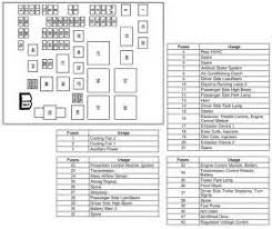 similiar 2005 chevy equinox fuse box diagram keywords chevy equinox fuse box diagram also 2005 chevy bu fuse diagram