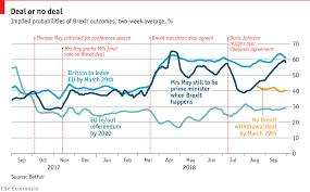 Graphic Detail Blog The Economist