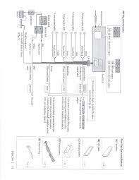 jvc automotive wiring diagram wiring diagrams and schematics s2 radio wiring page 1 s pistonhe