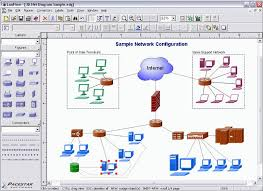 top  network diagram  topology  amp  mapping software   pc  amp  network    lanflow topology mapping