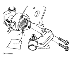 solved where is the thermostat located in a chevy fixya here are the diagrams