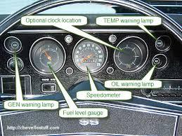 chevelle gauges base ss dash