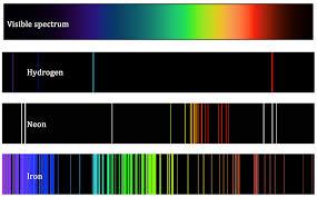 Helium Light Spectrum Atomic Theory Ii Chemistry Visionlearning