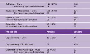 61 Comprehensive Mentor Saline Implants Size Chart