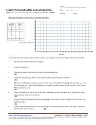 Eighth Grade Scatter Plots Worksheet 05 – One Page Worksheets