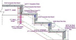 Exterior deck low maintenance riser stairs construction details.