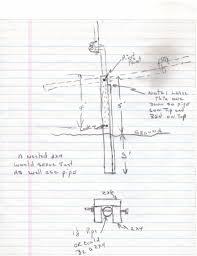 gap an antenna wiring diagram wiring diagram meta gap an antenna wiring diagram wiring diagrams gap an antenna wiring diagram