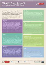Learning Prince2 Poster 8 An Introduction To Prince2 Themes