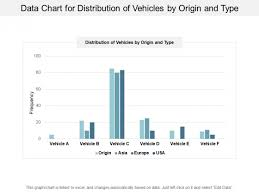 Chart For Distribution Data Chart For Distribution Of Vehicles By Origin And Type