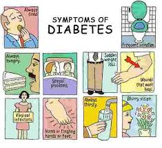 What Is Normal Blood Sugar Level Thediabetessupportgroup