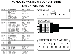 How to install a radio in a 1996 2000 mustang   YouTube besides  together with Wiring Harness   Module what do you need for your car stereo together with  likewise Some wiring diagrams for the members as well F150 Radio Wiring Diagram uml use cases ex les suddenlink remote in addition Wiring Harnesses at Crutchfield also Ford Focus car stereo wiring color explained 2000 04 How to besides  further  further 1999 Mustang Gt Wiring Diagram – Wirdig – readingrat. on 1999 ford mustang radio harness color