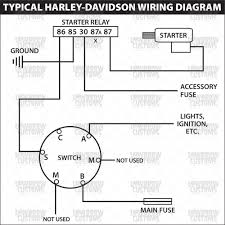 starter switch wiring diagram how to install push button starter Yamaha Outboard Wiring Diagram Pdf weatherpoof starter ignition switch starter switch wiring diagram lowbrow customs weatherproof starter ignition switch starter switch yamaha 9.9 outboard wiring diagram pdf