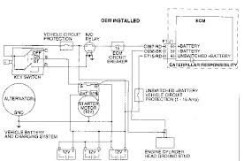 cat c15 ecm wiring diagram wiring diagrams images of cat 3406e ecm wiring diagram wire