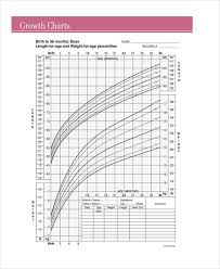 growth chart templates 7 free word