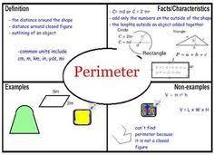 Frayer Model For Math 7 Best Frayer Model Images Classroom Math Resources Teaching Ideas