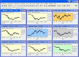 Free Forex Charts Compare Forex Trading Software Netdania Free Forex Charts