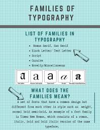 Modern Typographic Resume Set Families Of Typography Faaizarazak